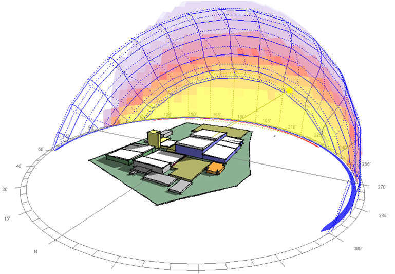 Energy Simulations Daylight Simulation Energy Performance Of Buildin