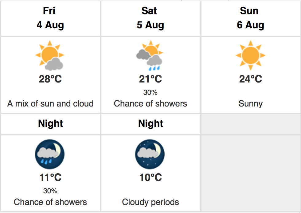 #LAH666 Less than 4 days - Weather Forecast! & Festival Tip #1