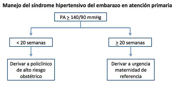 acido urico alto e prurito acido urico cafe tratamiento casero para la gota