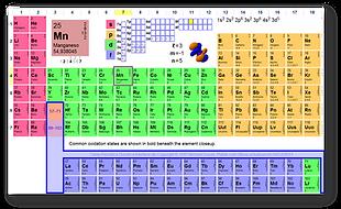 Blog tablas periodicas la estructura de la tabla peridica permite el reconocimiento de los elementos qumicos los grupos y periodos urtaz Images