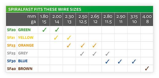 wire size chart.jpg