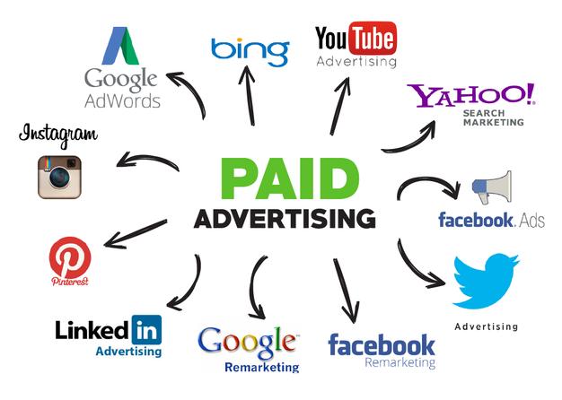 Use Paid Social Media Advertising