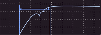 Before Graph 2.png