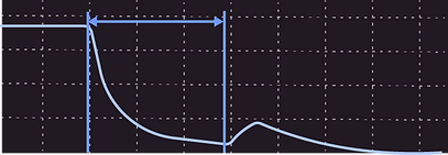 Before Graph 1.png