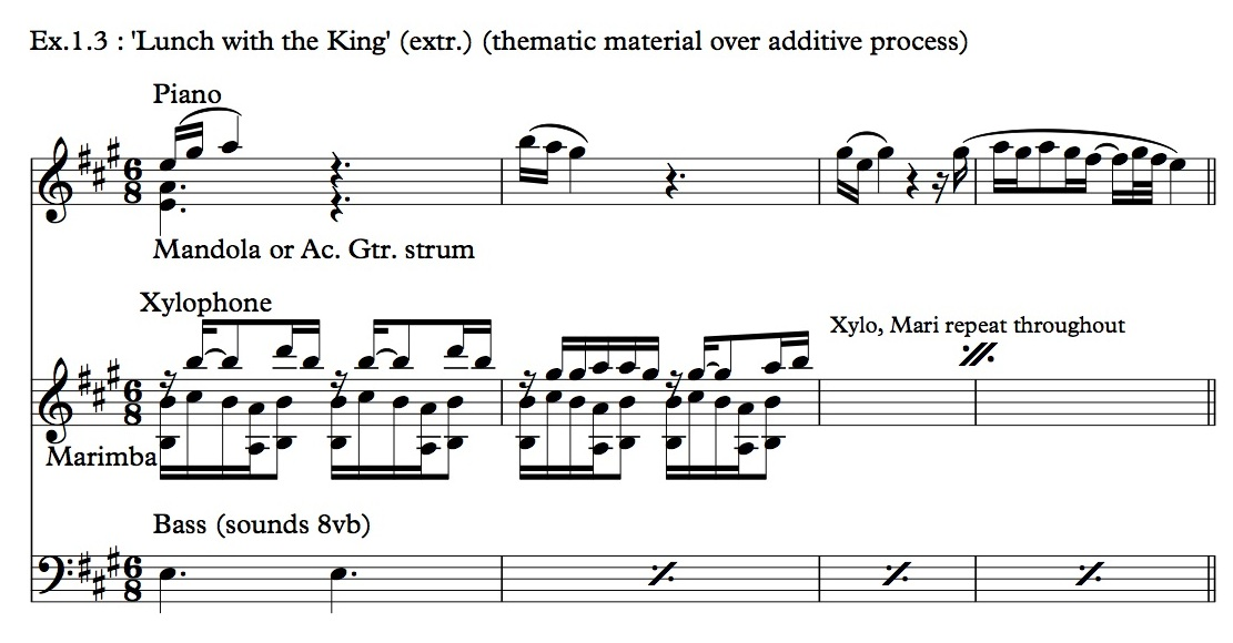 Music Analysis Essay