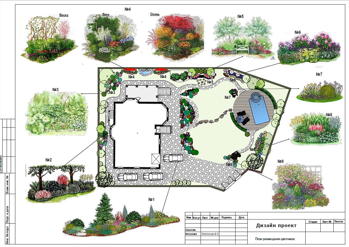 План ландшафтного дизайна клумбы