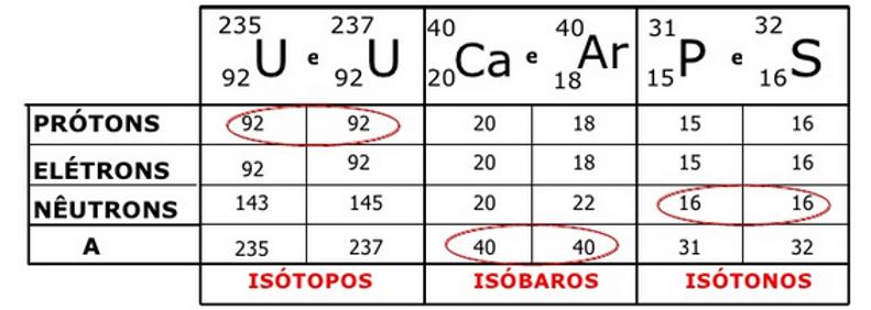 Ciencias naturales 7 istopos isbaros e istonos ejercicio resuleto iii urtaz Image collections