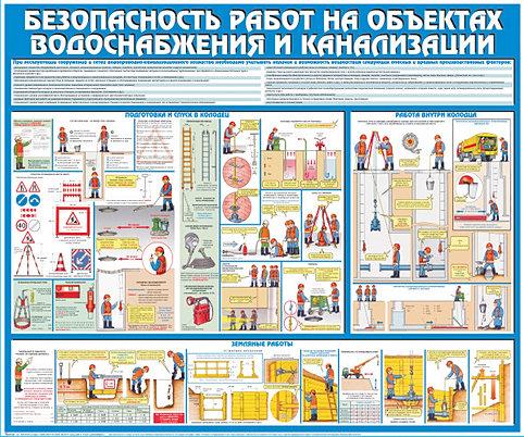 РД 1533402052299 Типовая инструкция по