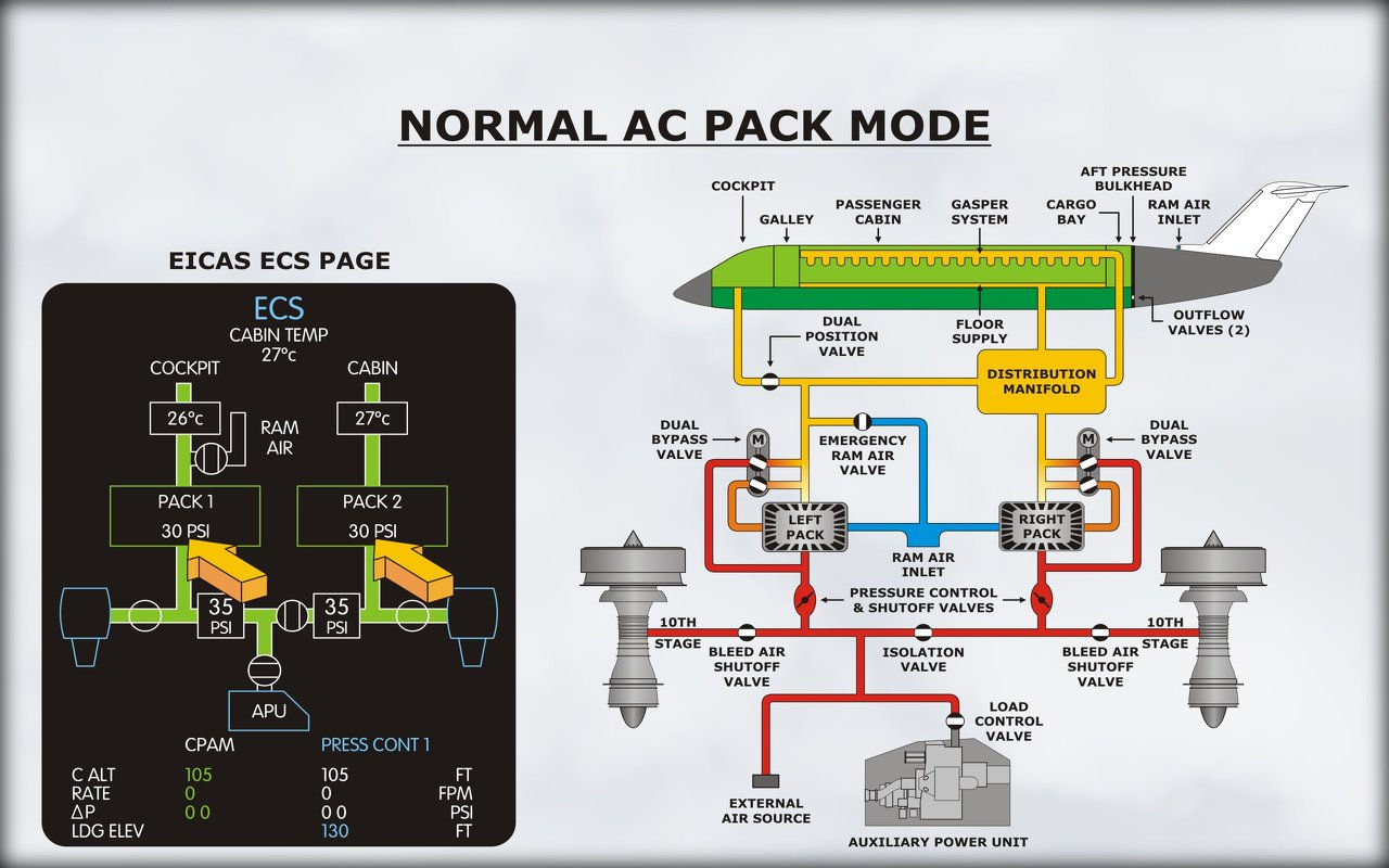 World of warcraft furthermore Schema Spolecnosti Megas further Ex lesEng besides The Saturn V Rocket likewise Will This Ac Ac Ssr Work For A Safety Start Stop Switch For A Power Tool. on home ac diagram