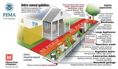 FEMA Debris Removal Guide
