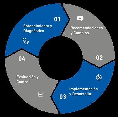 metodología_Mesa_de_trabajo_1.png
