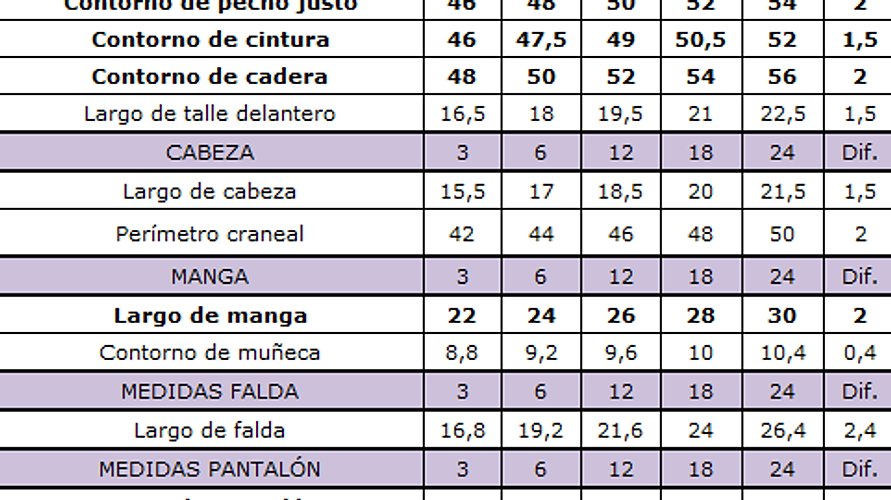 TABLA DE TALLAS BEBE.png