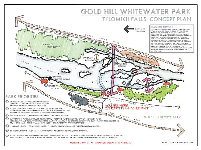 GOLD HILL WHITEWATER CONCEPT PLAN