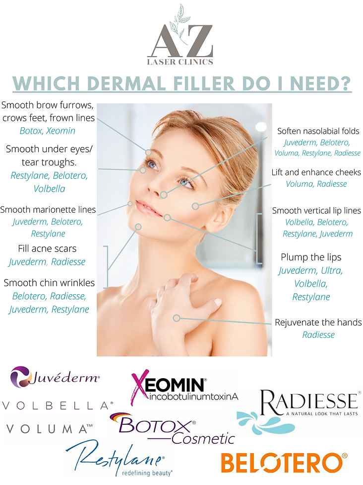 Which dermal filler do i need_ (2).png