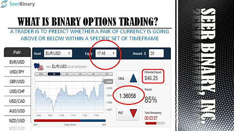 binary options trading formula