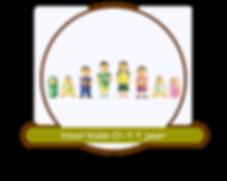 Doelgroep kids 0-11 jaar