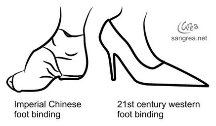 footbinding essay When comparing and contrasting ideas, like corsets and footbinding, most writers structure their essays one of four ways.