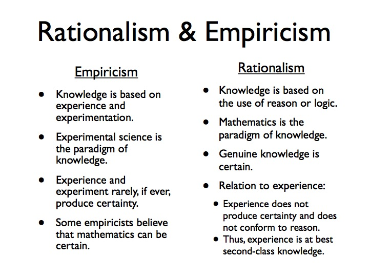 assess rationalism essay