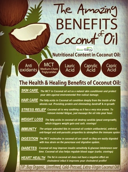 BENEFITS OF COCONUT OIL   CROSSFIT NORTHERN ICE - PRINCE GEORGE