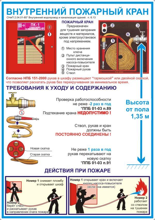 Скачать инструкция по эксплуатации противопожарного водопровода