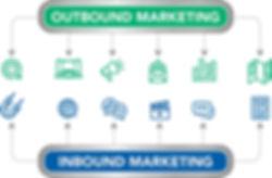 Activemarketing Outbound Marketing & Inbound Marketing