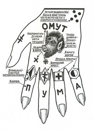 значения татуировок на зоне с фото