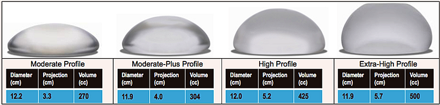 375 ml silicon breast implants