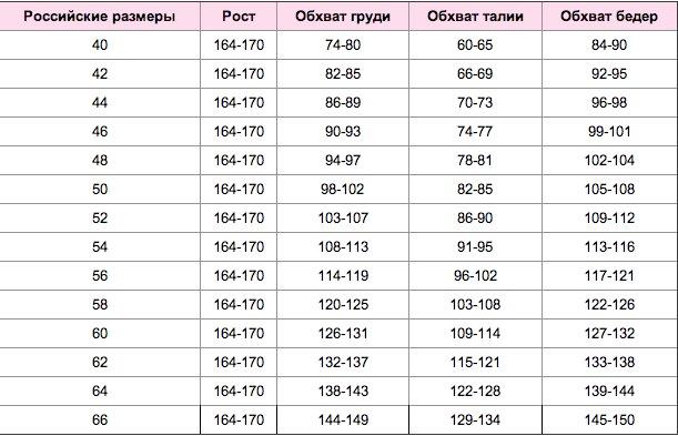 Размер Женской Одежды S Доставка