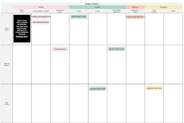 photograph about Yearly Planner Template titled Every year PLANNER TEMPLATE - What process I developed towards pay for