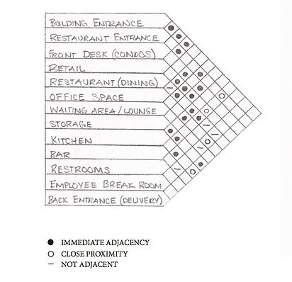 Portfolio restaurant planning restaurant matrix diagram ccuart Gallery