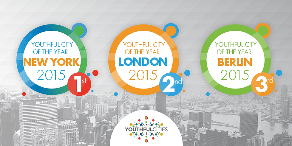 YouthfulCitiez Index - Top 3 for 2015