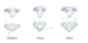 diamond_cut_detail.jpg