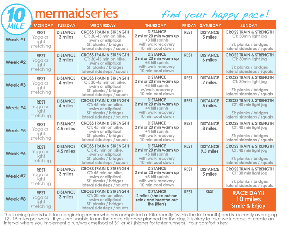 Mermaid Series — Athletic Events for Women   Running Training plans