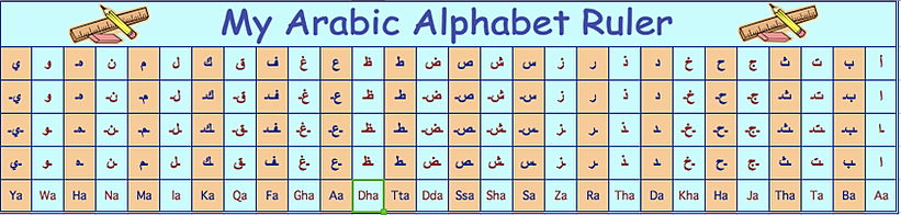 How to learn the arabic numbers