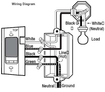 Electrical Connection Basics - Facbooik.com: basic home wiring diagrams download at sanghur.org