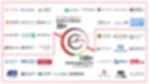 Infocast Client Diagram v10b.jpg