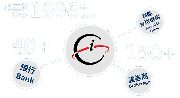 Infocast Since 1996