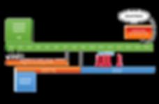 Permac-schéma3.png