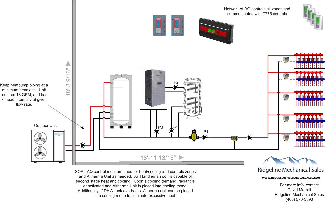 Coil For Burnham Boiler ~ Ridgeline mechanical sales plumbing and heating equipment