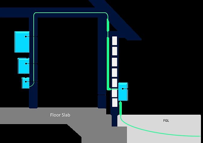 house wiring jobs in bangalore  zen diagram, house wiring
