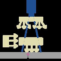 AI画像検査 PNG 3方向.png