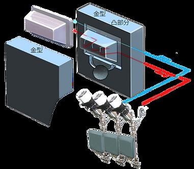 金型冷却システム2.png