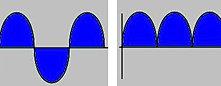 Sine wave used for pemf