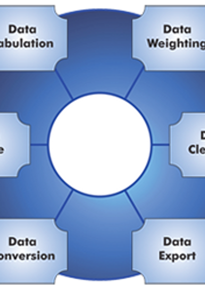 cross tabulation and exploratory data analysis Cross-tabulations final  in a confirmatory analysis clear hypotheses about the data are tested exploratory data analysis should be interpreted carefully.