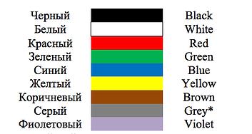 Как пишутся по английски цвета