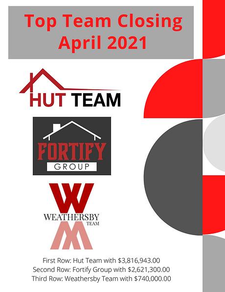 Top 3 Team Closings April 2021.png
