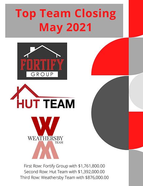 Top 3 Team Closings May 2021.png
