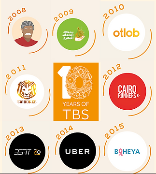 10 years of tbs.PNG