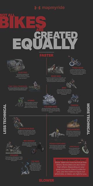 underarmor_infographic_mockup_edited.jpg