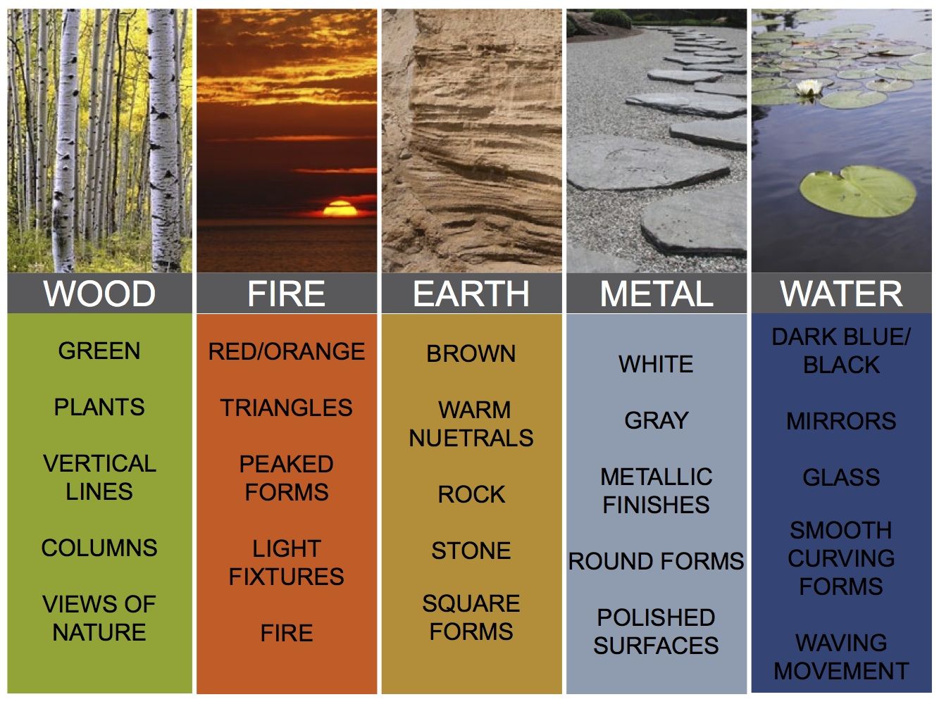 water feng shui element infographics. Power Decorating With Water Feng Shui Element Infographics E